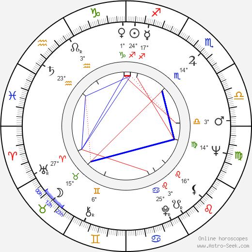 Anthony P. Gammie birth chart, biography, wikipedia 2020, 2021