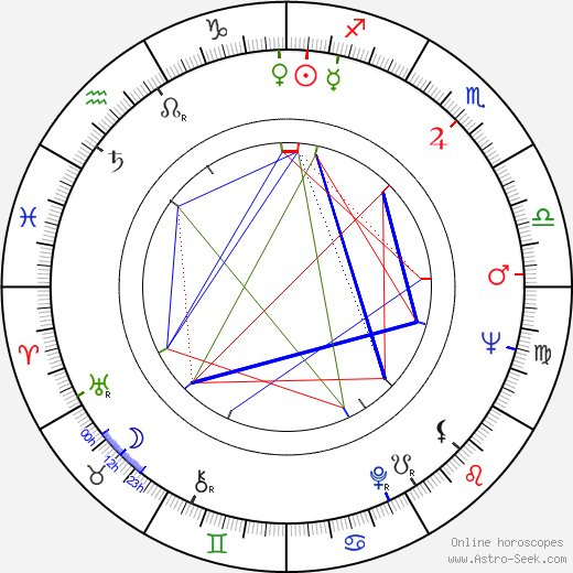 Anthony P. Gammie birth chart, Anthony P. Gammie astro natal horoscope, astrology