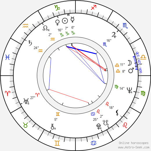 Camillo Bazzoni birth chart, biography, wikipedia 2019, 2020