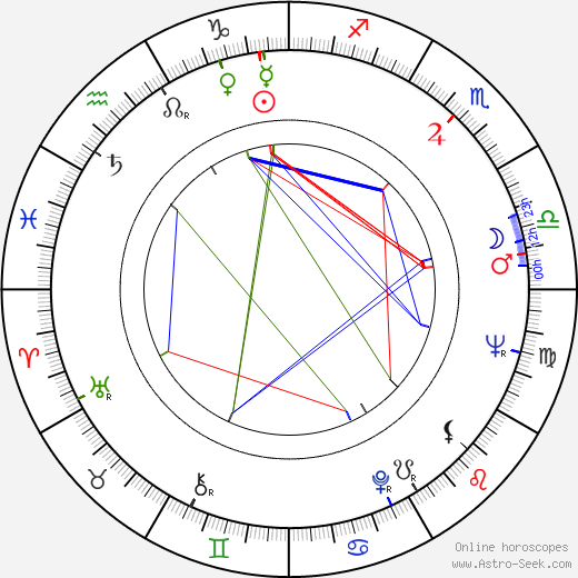 Camillo Bazzoni astro natal birth chart, Camillo Bazzoni horoscope, astrology