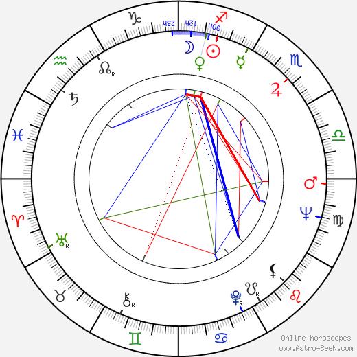 Gordon Parks Jr. tema natale, oroscopo, Gordon Parks Jr. oroscopi gratuiti, astrologia