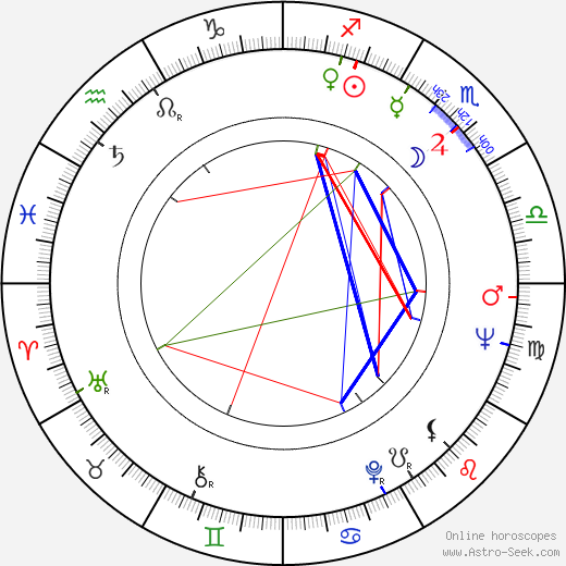Hans Jürgen Pohland astro natal birth chart, Hans Jürgen Pohland horoscope, astrology