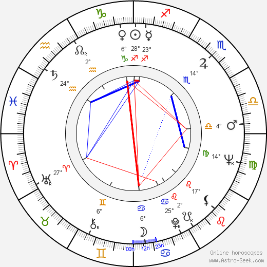 Hendrik Krumm birth chart, biography, wikipedia 2018, 2019