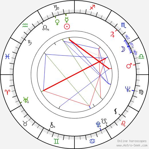 Joseph Bologna astro natal birth chart, Joseph Bologna horoscope, astrology