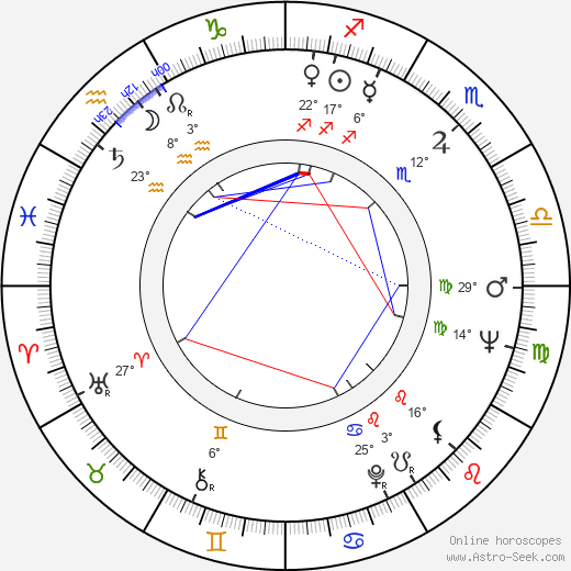 Leopoldina Balanuta birth chart, biography, wikipedia 2018, 2019