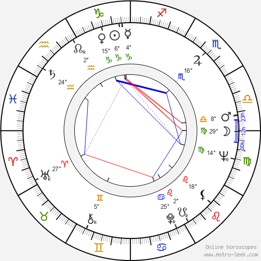 Maggie Smith birth chart, biography, wikipedia 2018, 2019