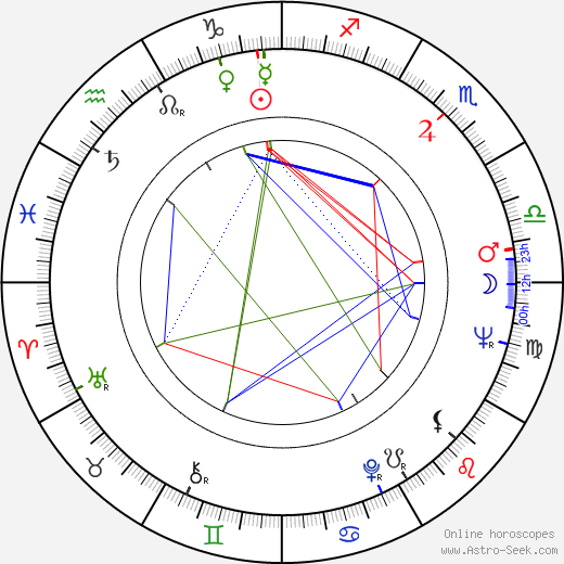 Maggie Smith astro natal birth chart, Maggie Smith horoscope, astrology