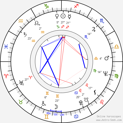 Michael Dunn birth chart, biography, wikipedia 2020, 2021