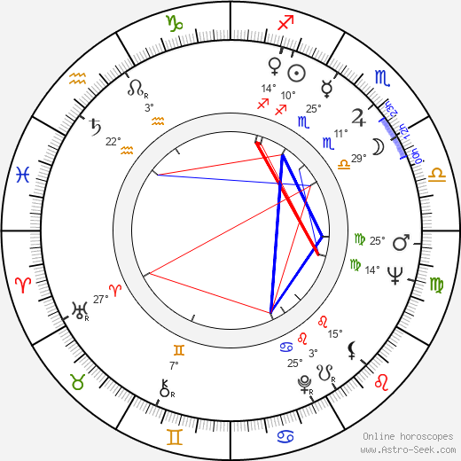 Nicolas Coster birth chart, biography, wikipedia 2018, 2019