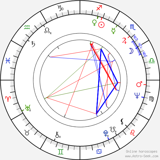 Nicolas Coster astro natal birth chart, Nicolas Coster horoscope, astrology