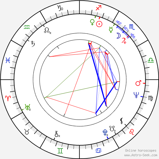 Victor French tema natale, oroscopo, Victor French oroscopi gratuiti, astrologia