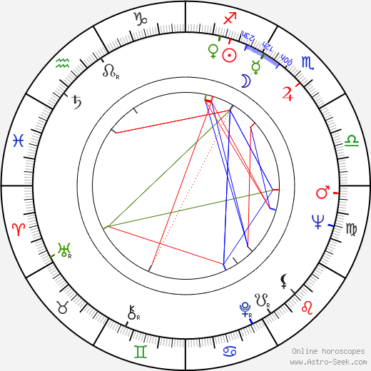 Virgilio Galindo birth chart, Virgilio Galindo astro natal horoscope, astrology