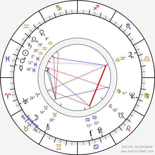 Carole Eastman birth chart, biography, wikipedia 2019, 2020