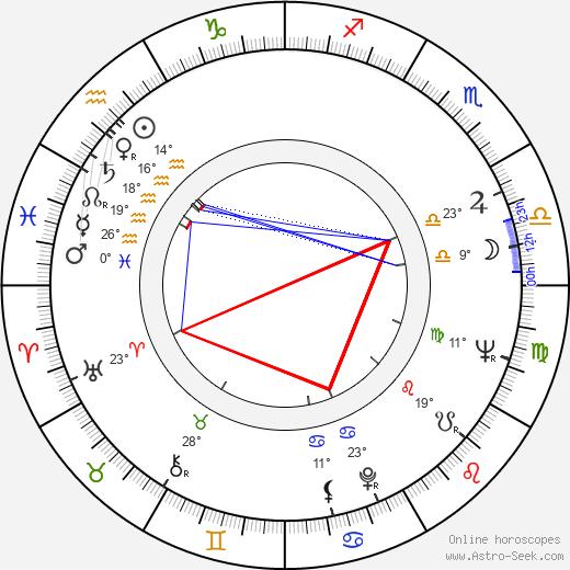 Gil Rogers birth chart, biography, wikipedia 2020, 2021