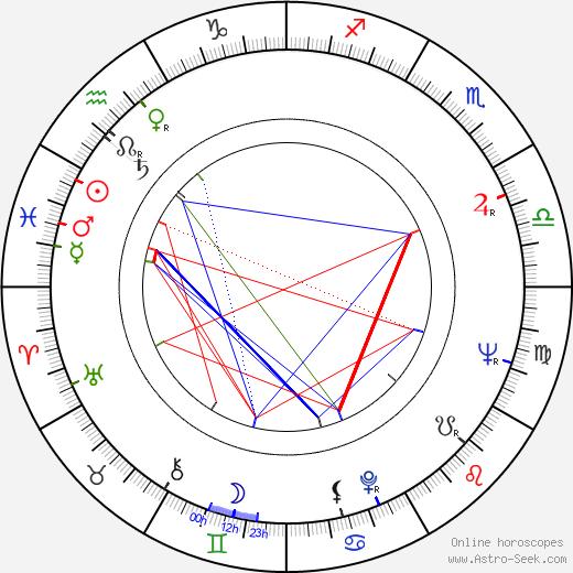 Ichirô Zaitsu astro natal birth chart, Ichirô Zaitsu horoscope, astrology