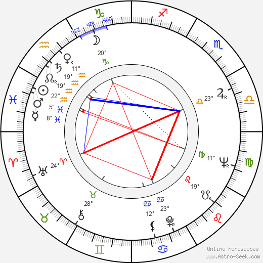 Mel Carnahan birth chart, biography, wikipedia 2018, 2019
