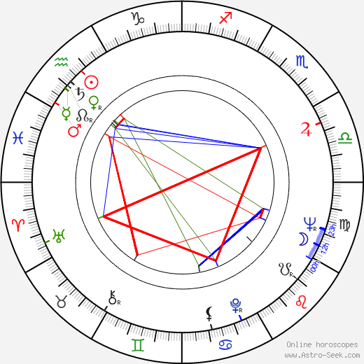 Rik Colitti birth chart, Rik Colitti astro natal horoscope, astrology