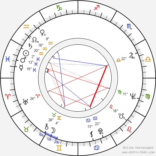 Roger Lumont birth chart, biography, wikipedia 2018, 2019