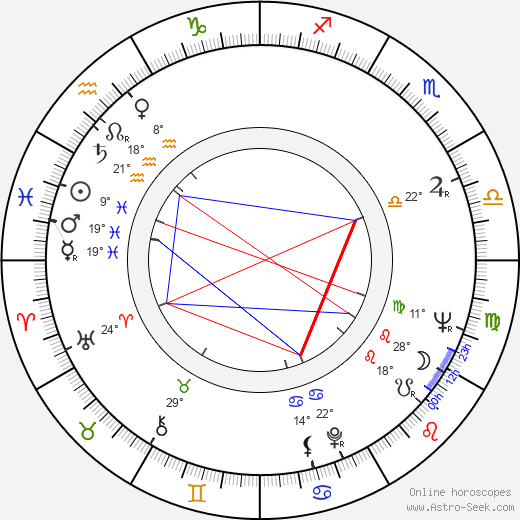 Stanislav Junek birth chart, biography, wikipedia 2019, 2020