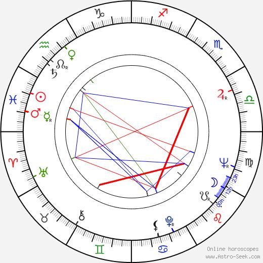 Stanislav Junek astro natal birth chart, Stanislav Junek horoscope, astrology