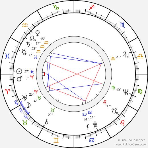 Adolf Merckle birth chart, biography, wikipedia 2019, 2020