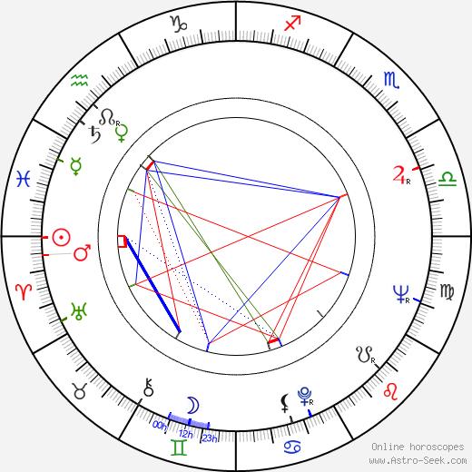 Al Freeman Jr. birth chart, Al Freeman Jr. astro natal horoscope, astrology