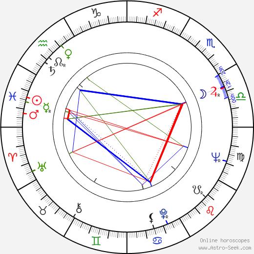 Anne Haney birth chart, Anne Haney astro natal horoscope, astrology