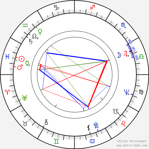 Barbara McNair birth chart, Barbara McNair astro natal horoscope, astrology