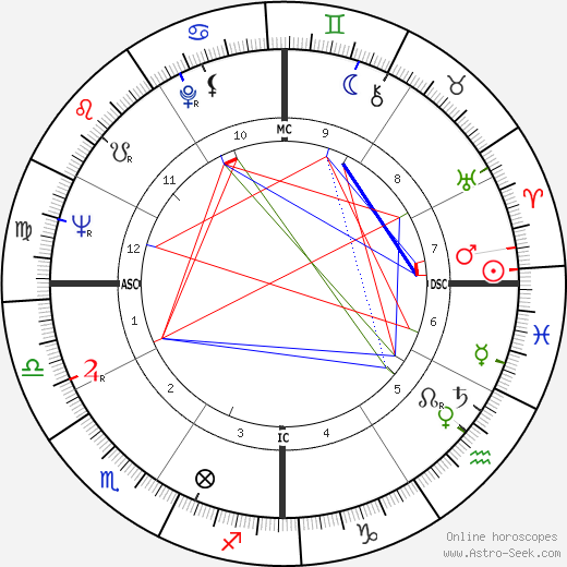 Frank Capra Jr. astro natal birth chart, Frank Capra Jr. horoscope, astrology