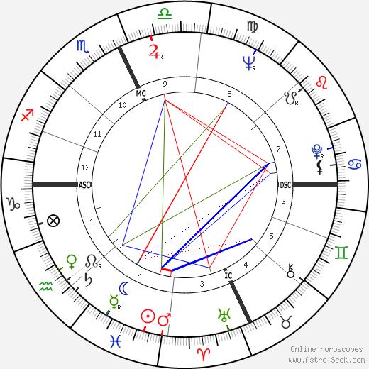 Gene Cernan tema natale, oroscopo, Gene Cernan oroscopi gratuiti, astrologia