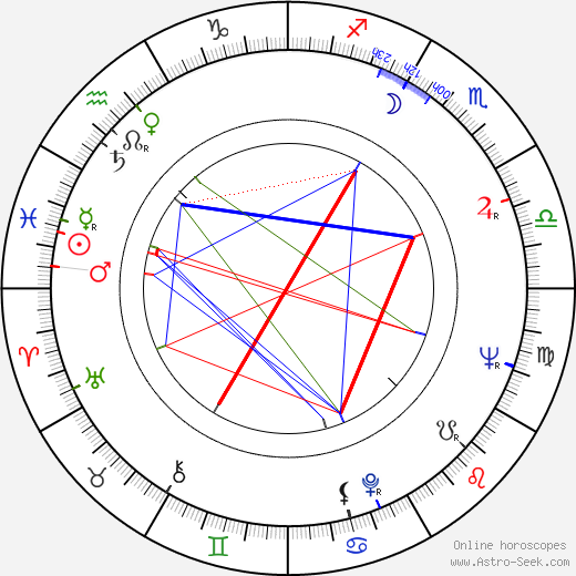 Gordon Flemyng день рождения гороскоп, Gordon Flemyng Натальная карта онлайн