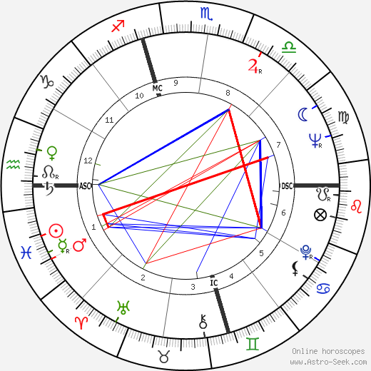 Hopalong Cassady tema natale, oroscopo, Hopalong Cassady oroscopi gratuiti, astrologia