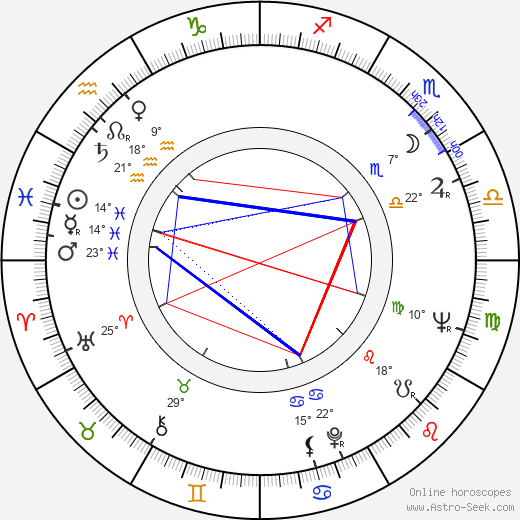 James Sikking birth chart, biography, wikipedia 2019, 2020