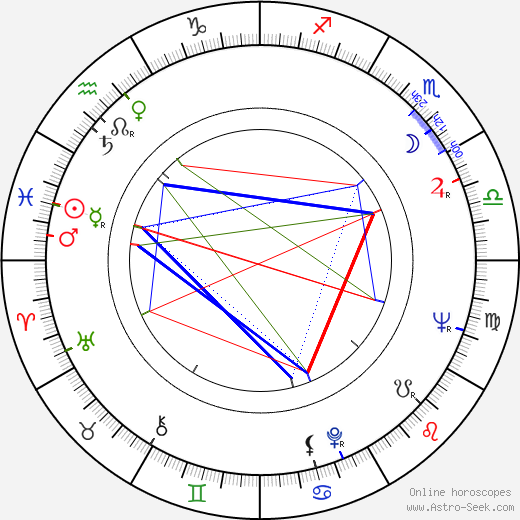 James Sikking birth chart, James Sikking astro natal horoscope, astrology