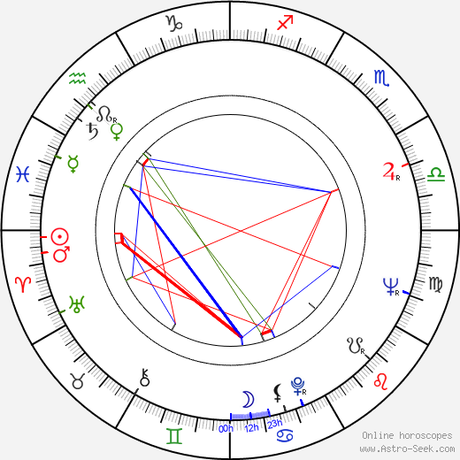 Peter Kubelka tema natale, oroscopo, Peter Kubelka oroscopi gratuiti, astrologia
