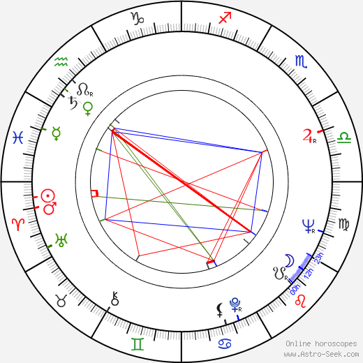 Peter Schamoni astro natal birth chart, Peter Schamoni horoscope, astrology
