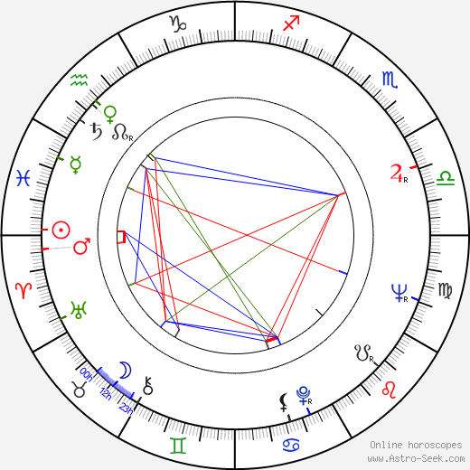 Richard De Osborne birth chart, Richard De Osborne astro natal horoscope, astrology