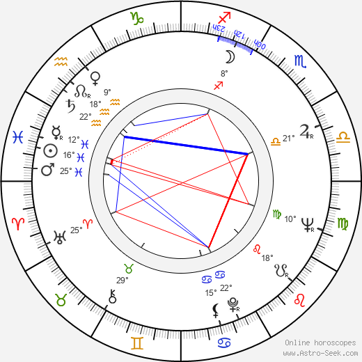 Ron Taylor birth chart, biography, wikipedia 2019, 2020