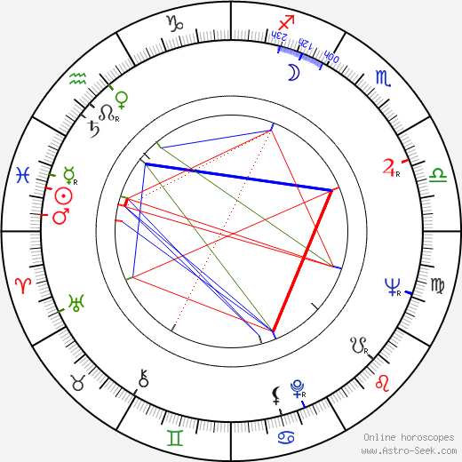 Ron Taylor birth chart, Ron Taylor astro natal horoscope, astrology