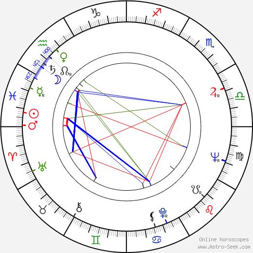 Stig Torstensson birth chart, Stig Torstensson astro natal horoscope, astrology