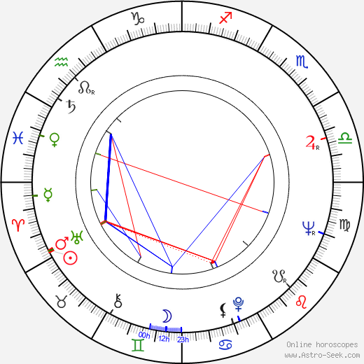 James Drury tema natale, oroscopo, James Drury oroscopi gratuiti, astrologia