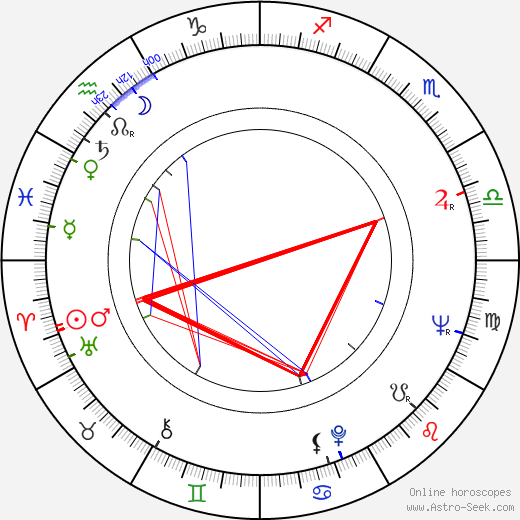 Karolina Slunéčková astro natal birth chart, Karolina Slunéčková horoscope, astrology