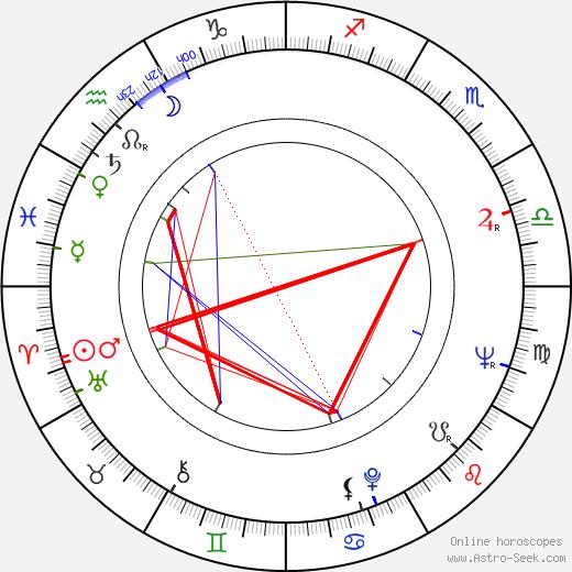 Kisho Kurokawa birth chart, Kisho Kurokawa astro natal horoscope, astrology