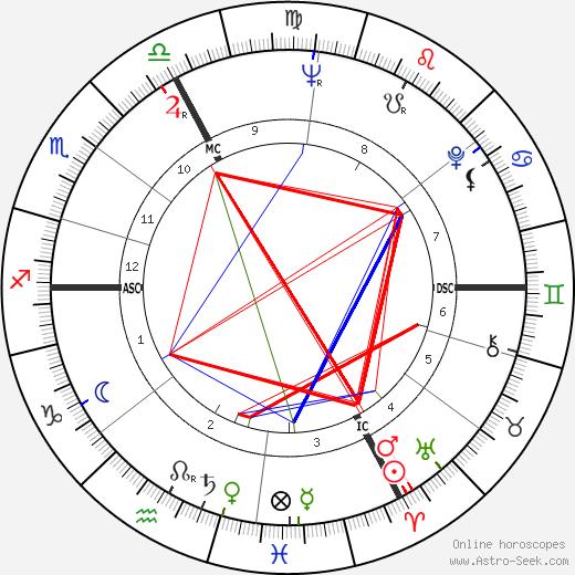 Marcel Pigou день рождения гороскоп, Marcel Pigou Натальная карта онлайн