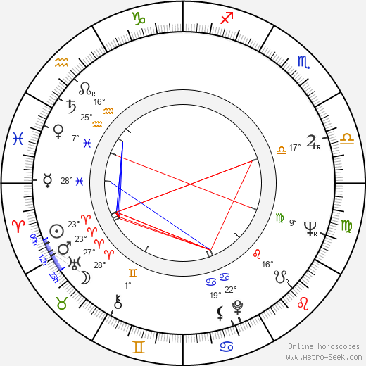 Taneli Rinne birth chart, biography, wikipedia 2019, 2020
