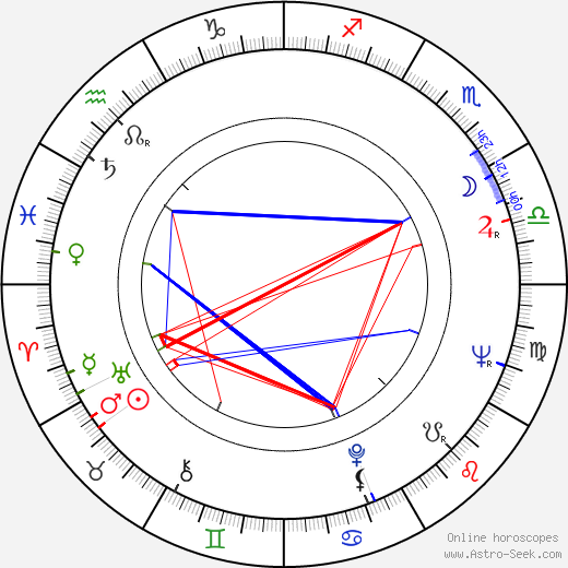 Tom Quinn tema natale, oroscopo, Tom Quinn oroscopi gratuiti, astrologia