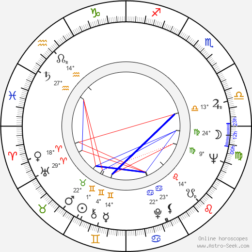 Charles Gagnon birth chart, biography, wikipedia 2019, 2020