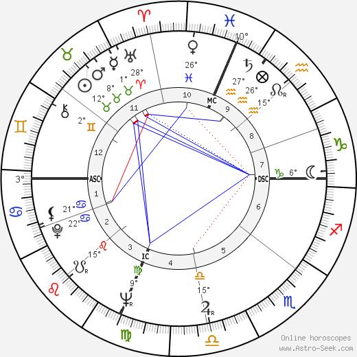 Frankie Valli birth chart, biography, wikipedia 2020, 2021
