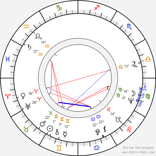 Fred Roos birth chart, biography, wikipedia 2020, 2021