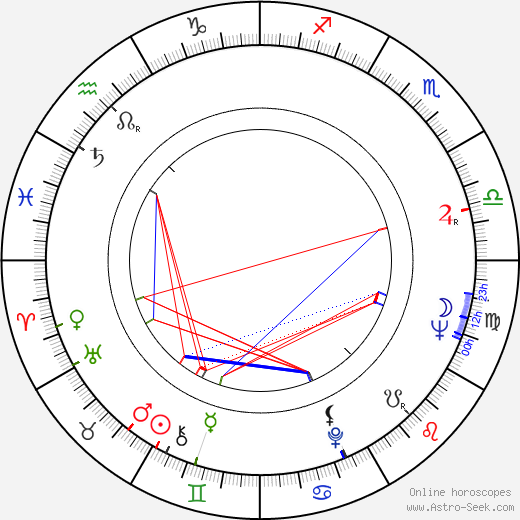 Fred Roos birth chart, Fred Roos astro natal horoscope, astrology